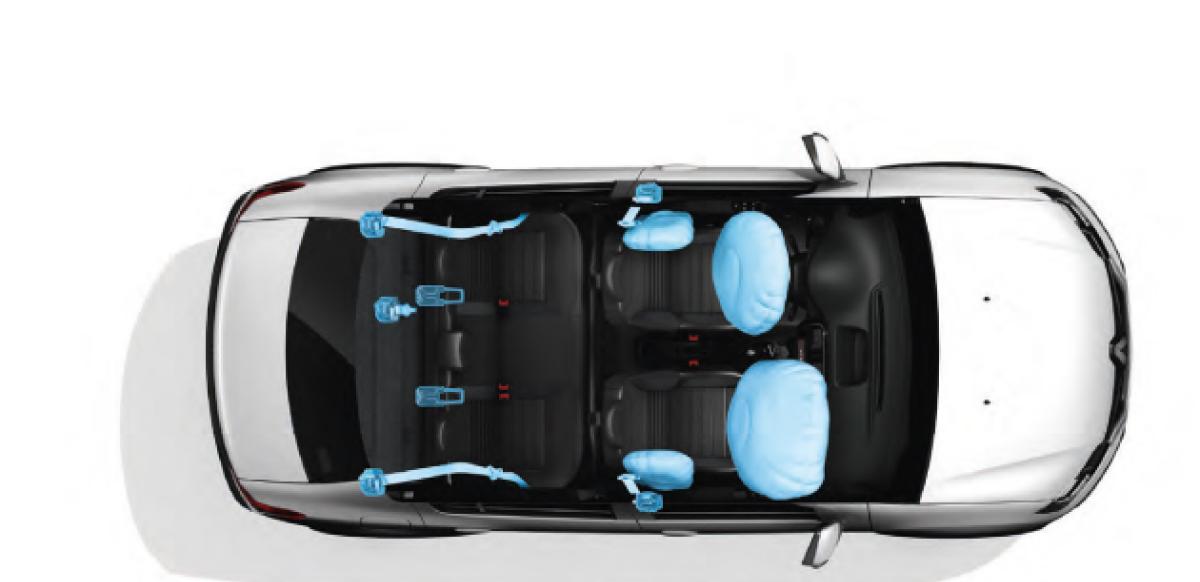 Renault SANDERO ZEN A/C M/T - seguridad